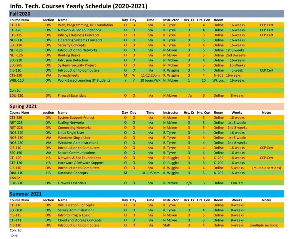 Information Technology Yearly Schedule (Updated 7-1-20)